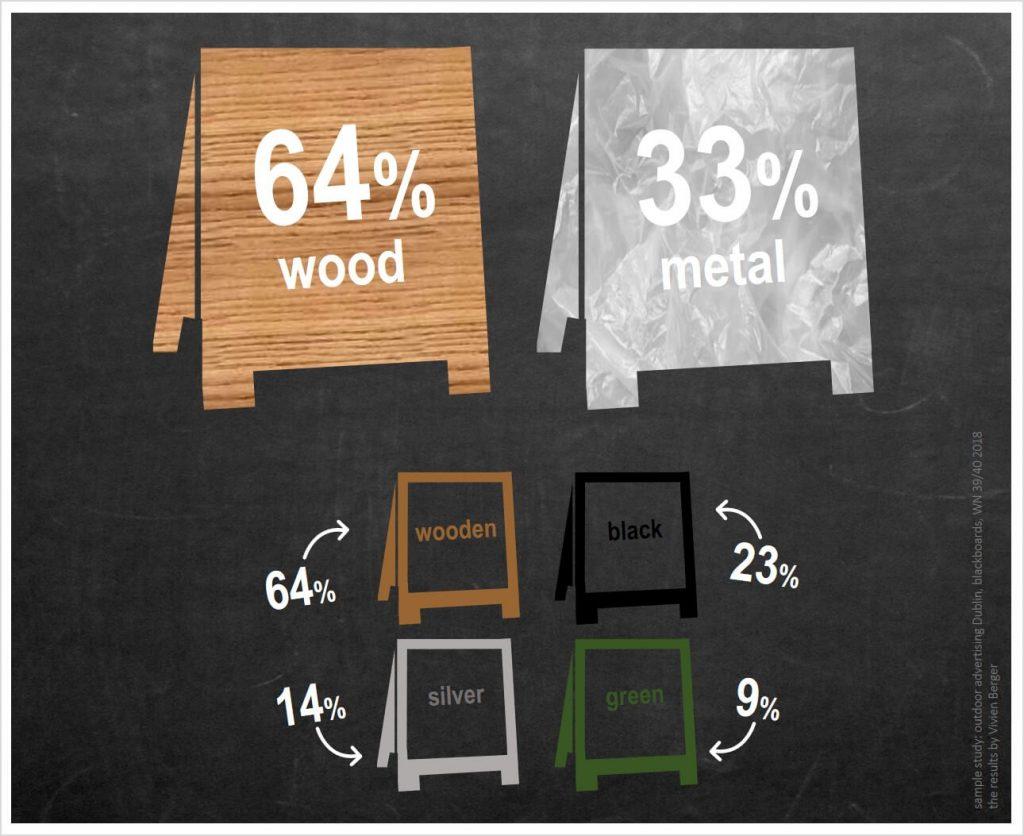 blackboards-material